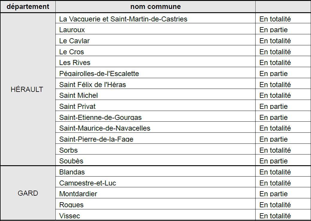 communes GS
